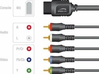 Speedlink Component Kabel Zwart Wii