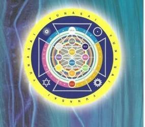 Cursussen Kernmeditatie. Wetenschap van de ziel.