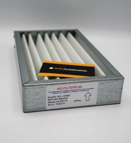 DomoAir 350  G4|G4 Filters